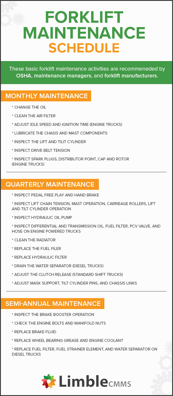 Forklift maintenance schedule - forklift maintenance plan