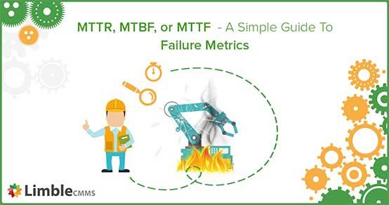 Guide to failure metrics