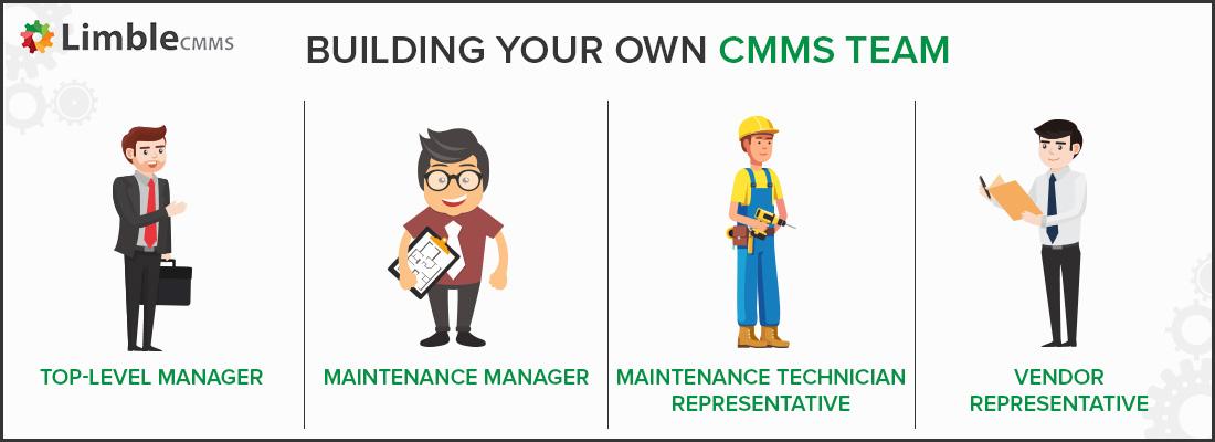 CMMS team