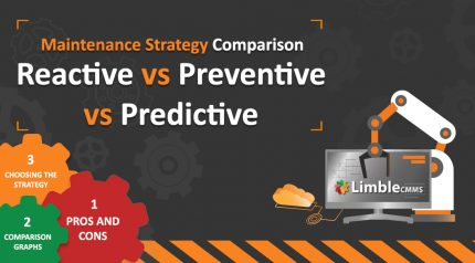 3 main types of maintenance strategies (side-by-side comparison)