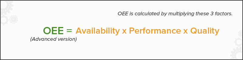 Advanced OEE calculation example