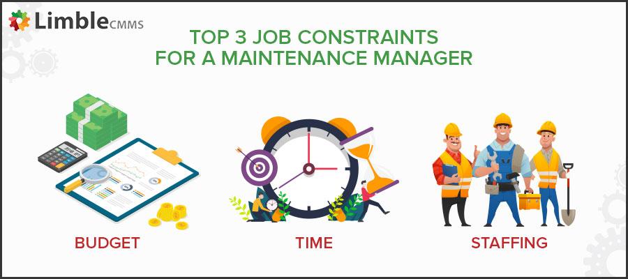 Maintenance manager job constraints