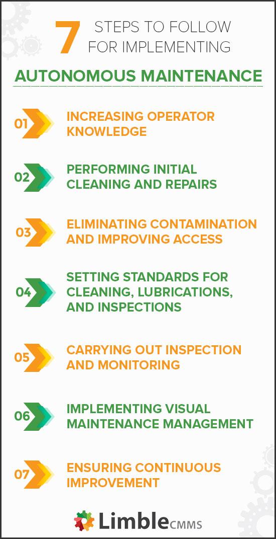 7 steps autonomous maintenance