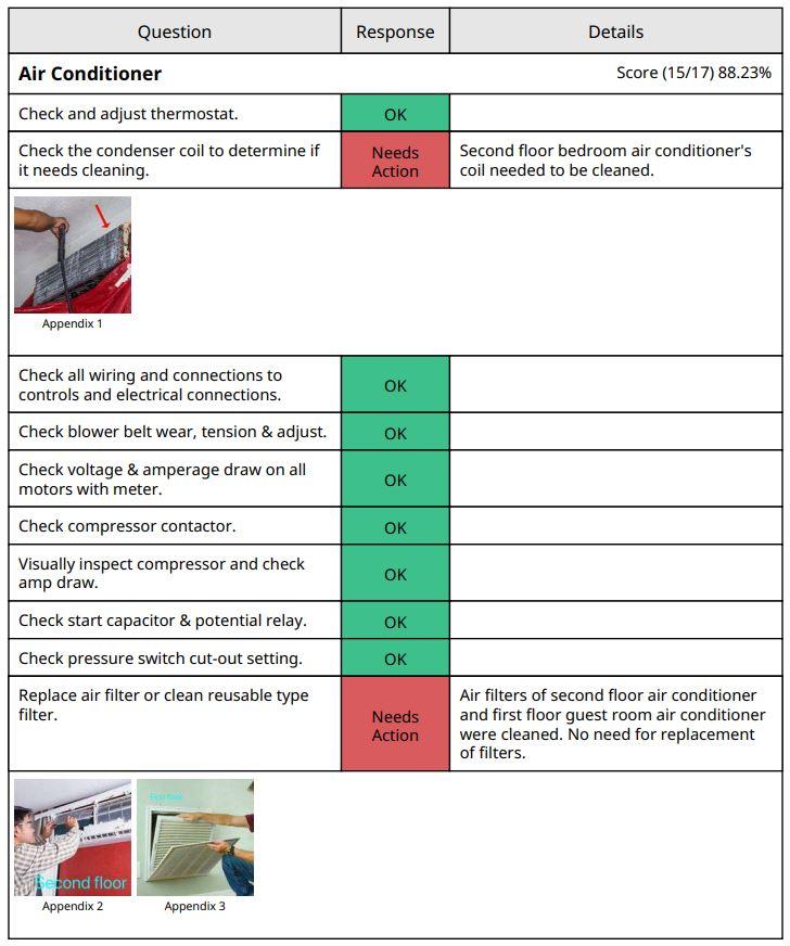 Air conditioner preventive maintenance checklist