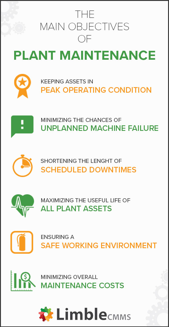 objectives of plant maintenance program