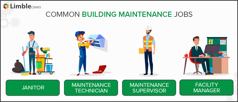 building maintenance jobs
