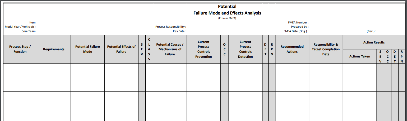 PFMEA worksheet