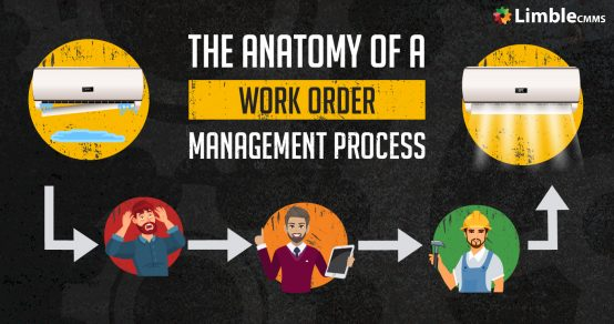 The Anatomy Of A Work Order