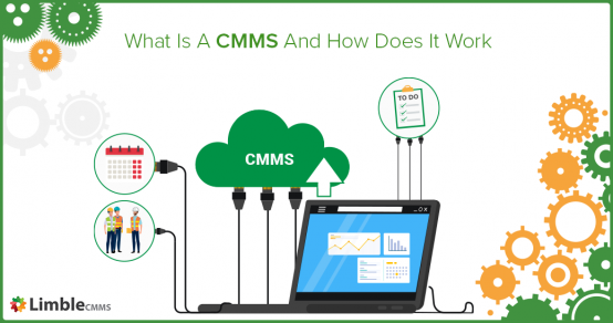 what is a cmms system