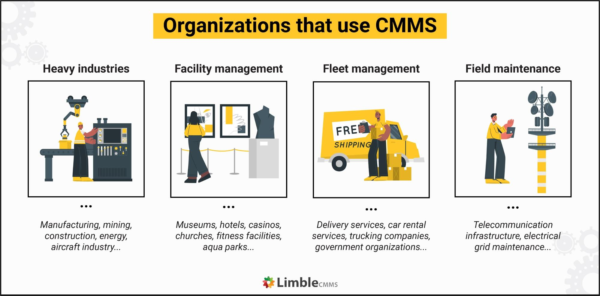 CMMS Users