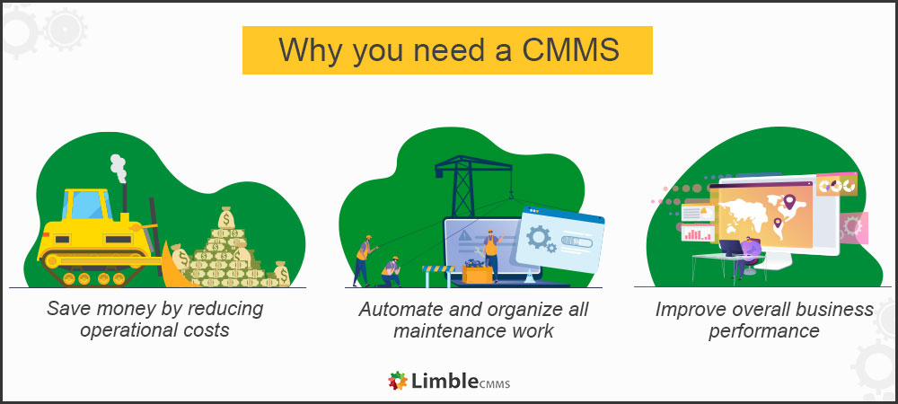 Why Your Organization needs a CMMS