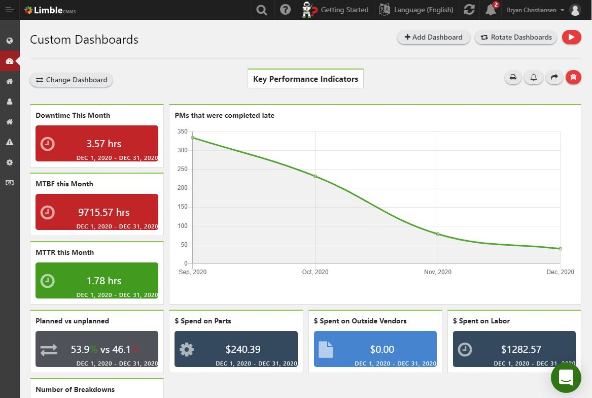 CMMS Maintenance Reports and Dashboards