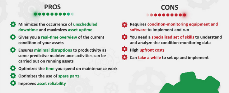 pros and cons of predictive maintenance