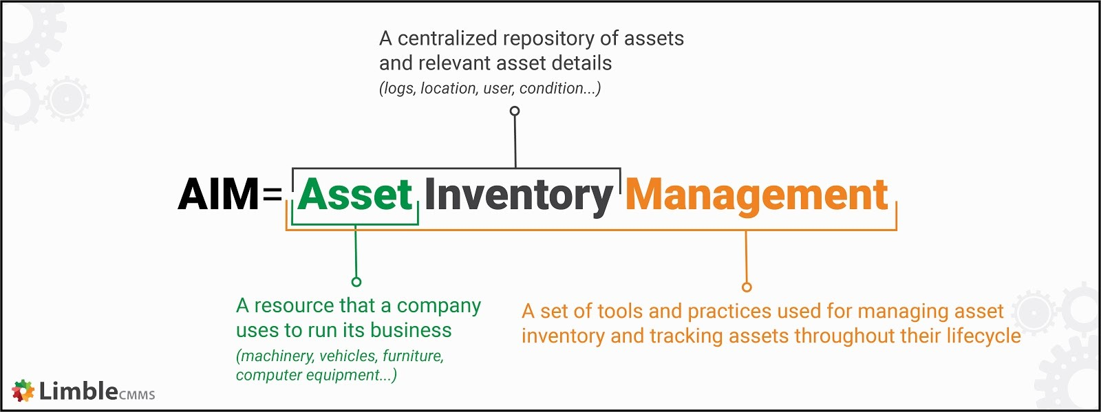what is asset inventory management