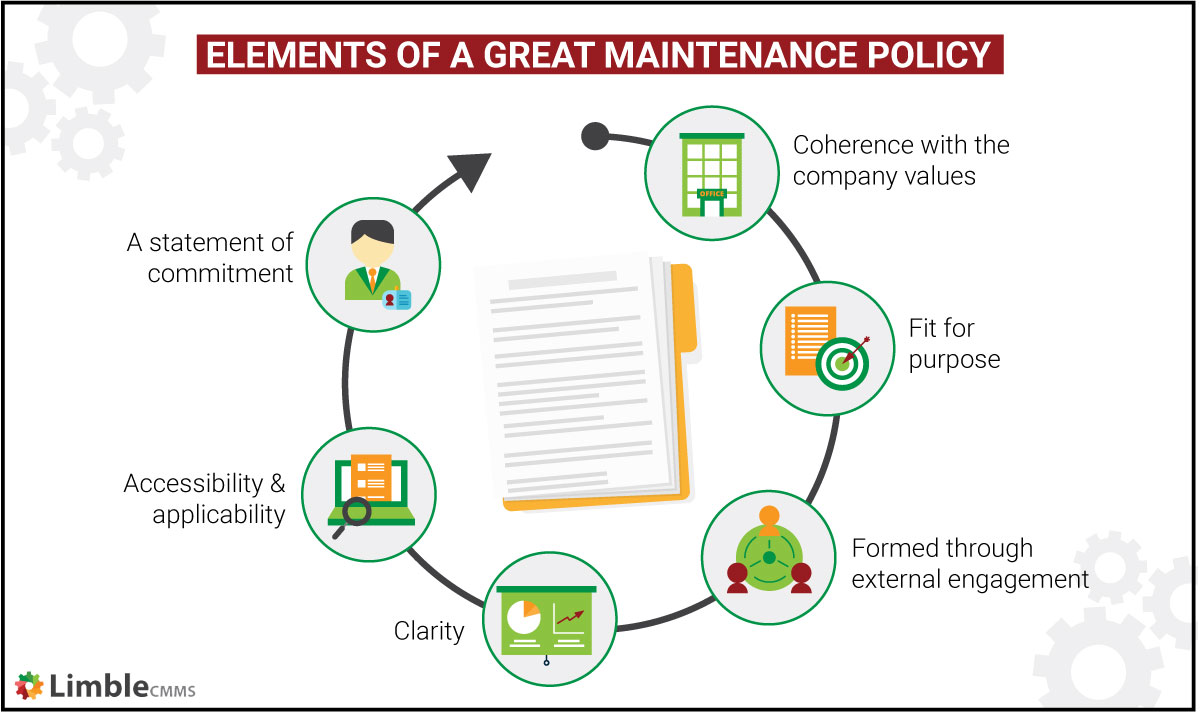 Elements of a great maintenance policy