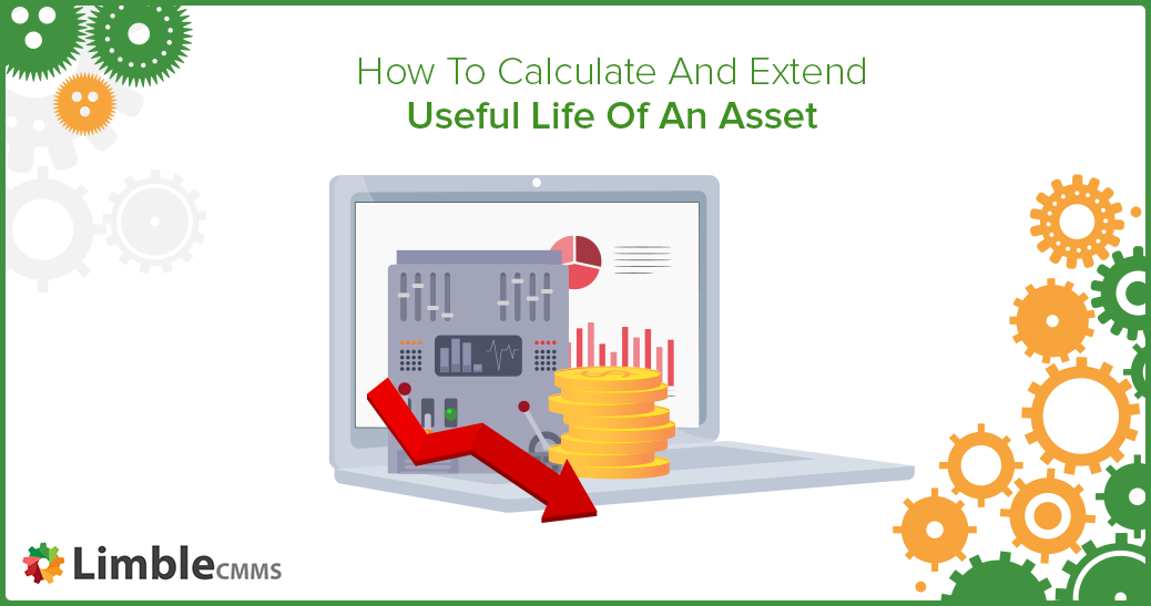 useful life of asset