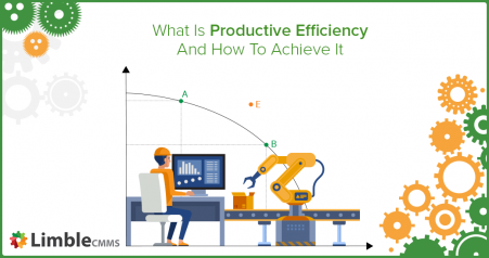 What Is Productive Efficiency And How To Achieve It