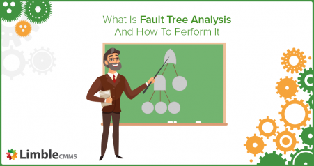 What Is Fault Tree Analysis And How To Perform It