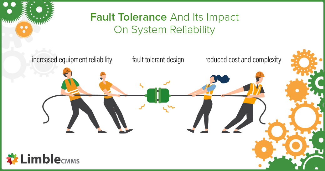 Fault Tolerance And Its Impact On System Reliability