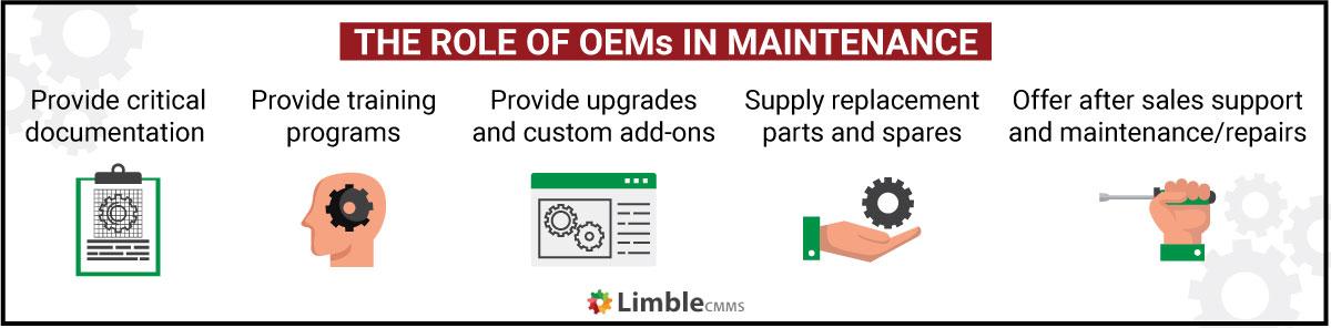 OEM maintenance