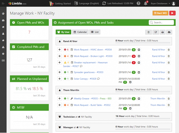 Workload overview inside Limble CMMS