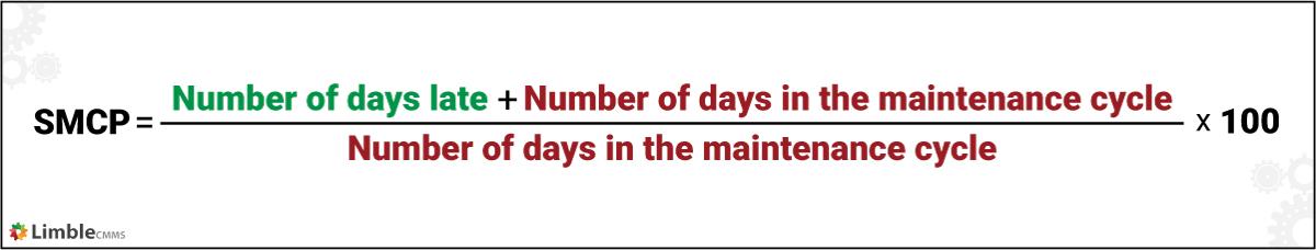 Scheduled maintenance critical percent formula
