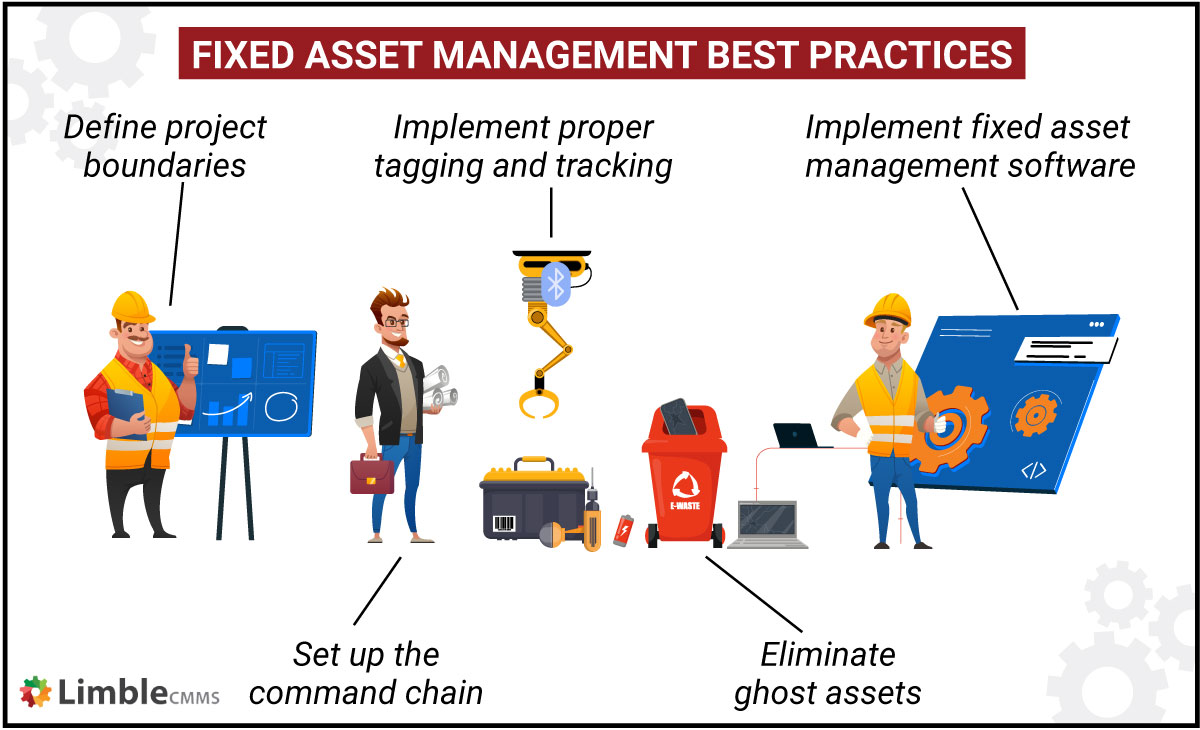 Fixed asset management best practices