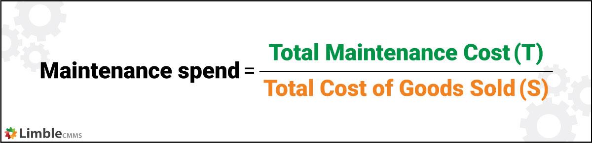 maintenance spend calculation
