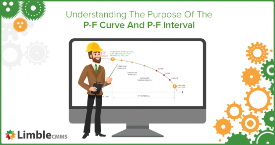 Explaining The P-F Curve And The P-F Interval