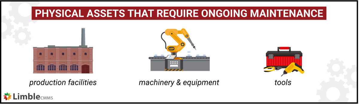 physical assets that require ongoing maintenance