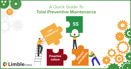 Total Preventive Maintenance Guide