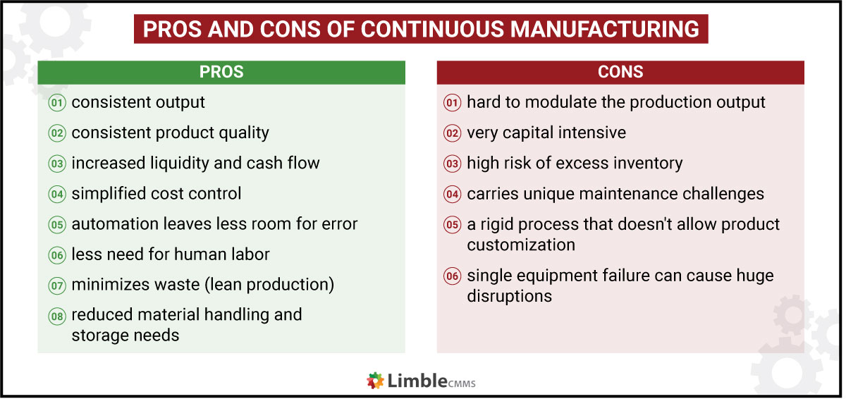 pros and cons of continuous manufacturing