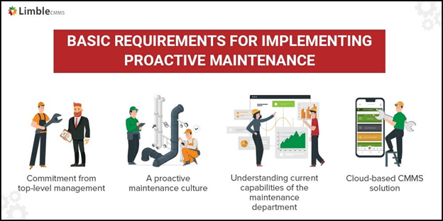 requirements for implementing proactive maintenance