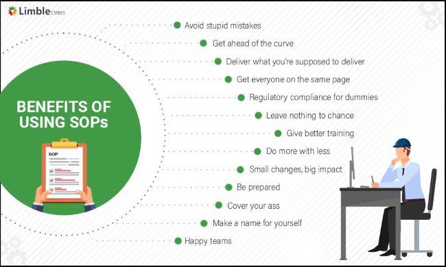 Benefits of using standard operating procedures