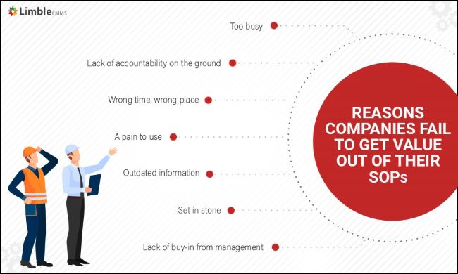 Reasons companies fail to get value out of their standard operating procedures