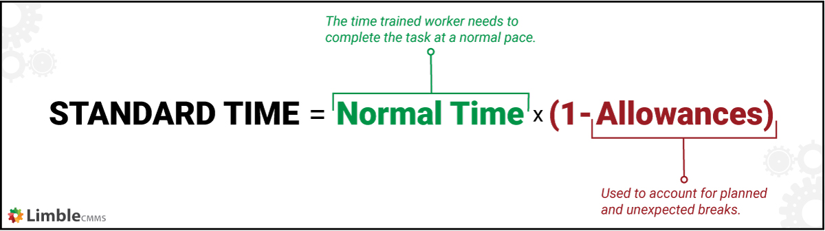 tandard time calculation
