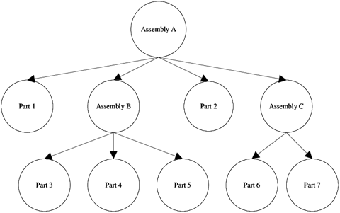 tree diagram example