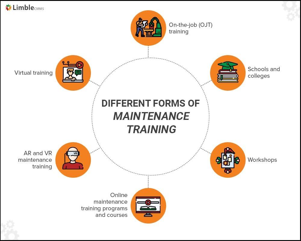 types of maintenance training